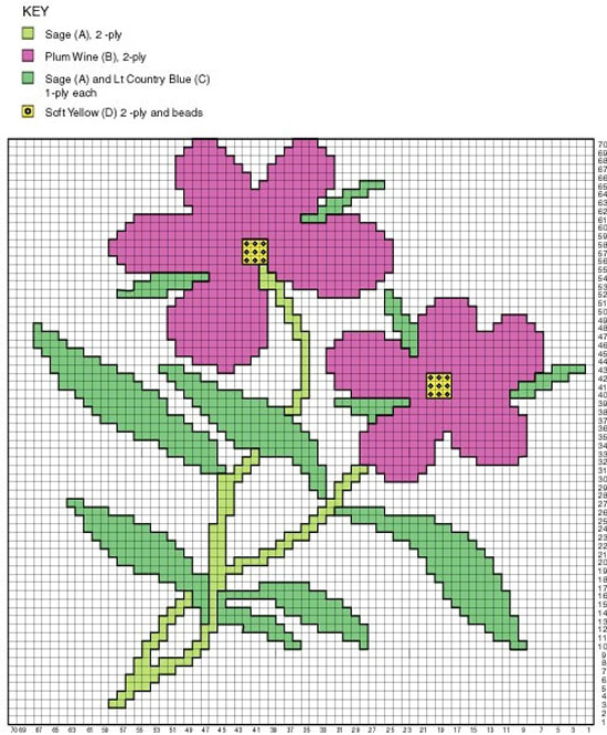 Tunisian Flower Chart