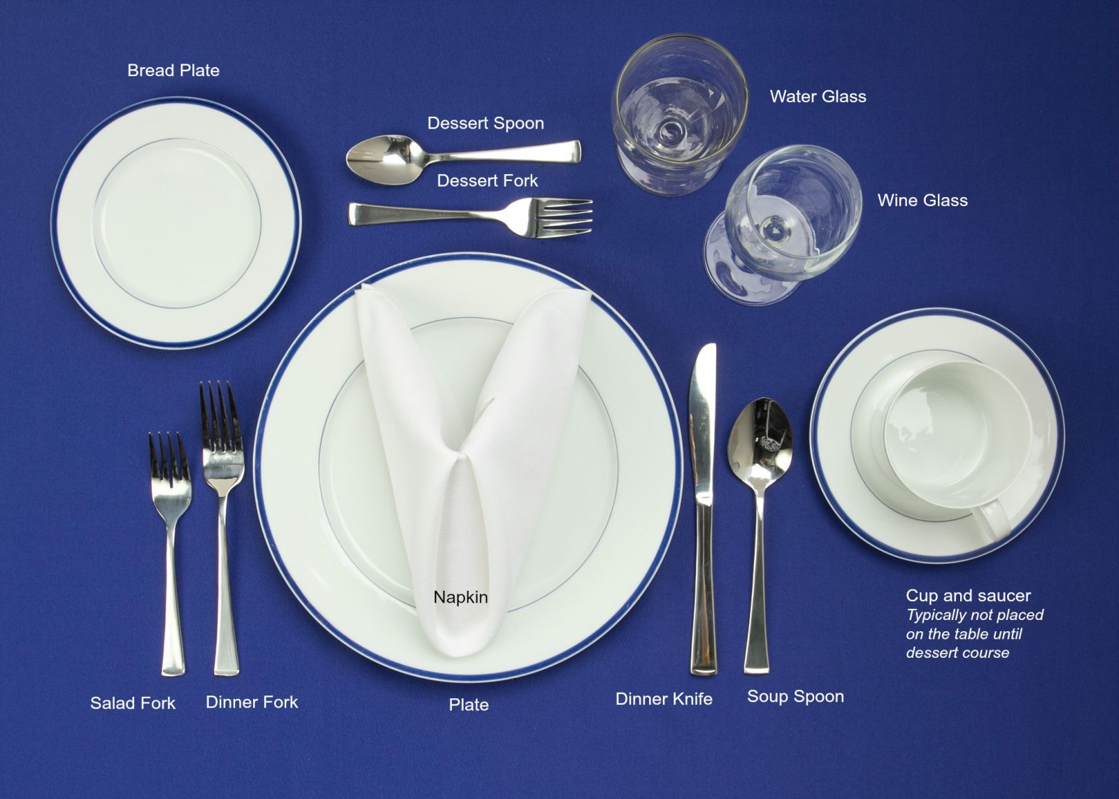 Table setting 101 for Table th right