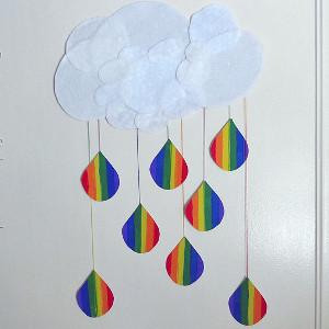 Dazzling Rainbow Spinners Lucky Bracelet Raindrops